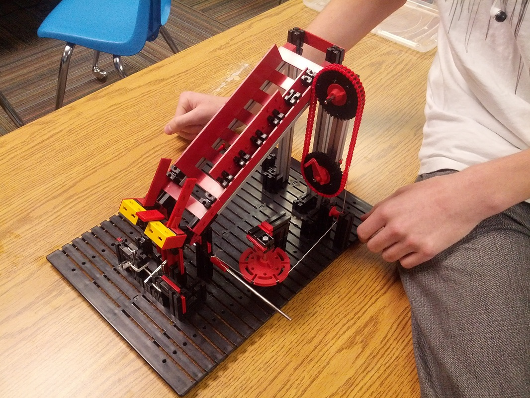 Simple machines project ideas - Compound Machine Project